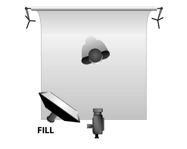 3-point lighting - Fill Light