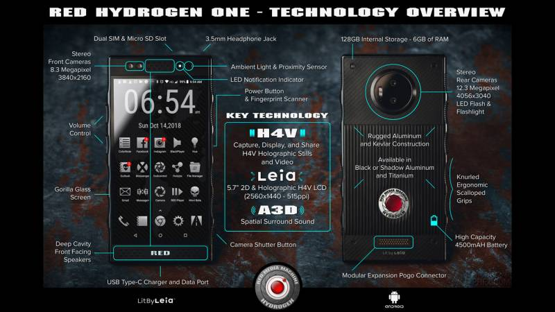 RED's Hydrogen One leaked specs from director Phil Holland