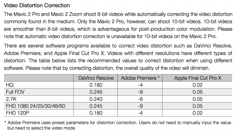 Adobe's preset parameters for distortion correction