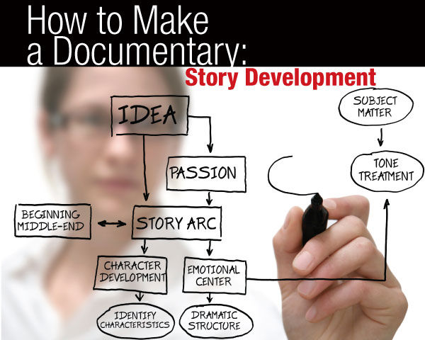 How to Make a Documentary: Part 1 Story Development - Videomaker