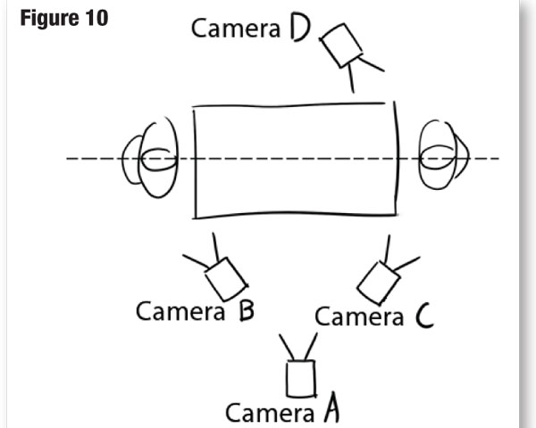 How To Make A Storyboard Lingo Techniques Videomaker Overhead Diagram Symbol Film Templates