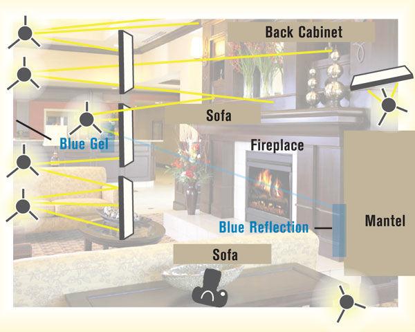 lighting wide shots videomaker rh videomaker com multiple room lighting diagram