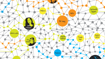 Graphic showing interconnections among various individuals and companies.