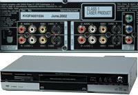 DVD Video Recorder Review: Panasonic DMR-HS2