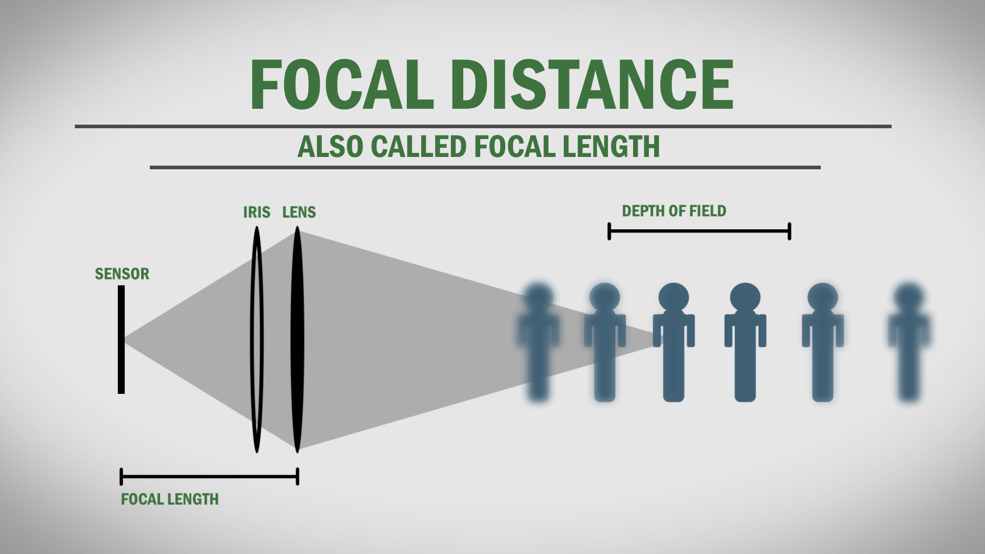 Mastering Depth of Field - Part 1